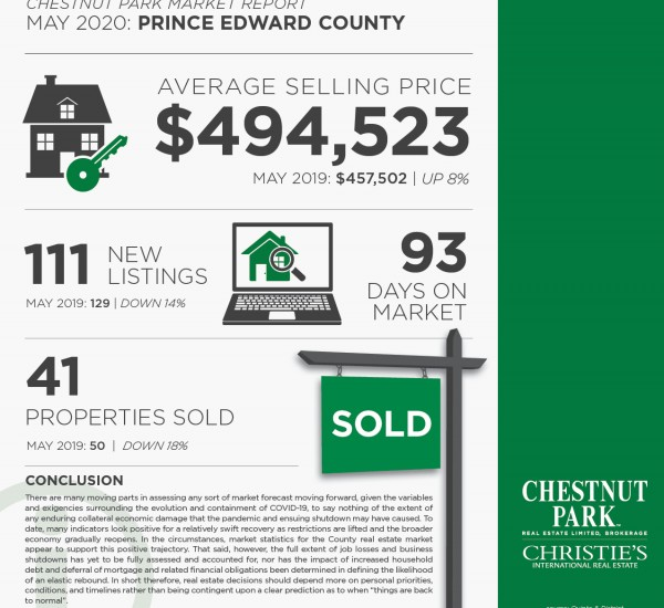 Real Estate Market Update | Prince Edward County, May 2020